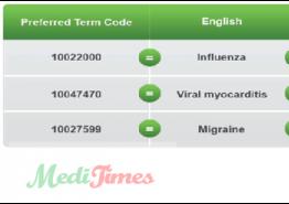 MedDRA, 국제의약용어 한국어판 배포