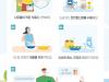 식약처.질본, 세계고혈압연맹(WHL) `나트륨 섭취 줄이기 기관 우수상` 수상
